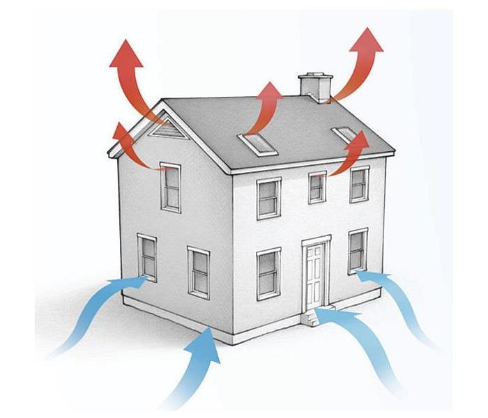 Building Services Stack Effect/ Chimney Effect